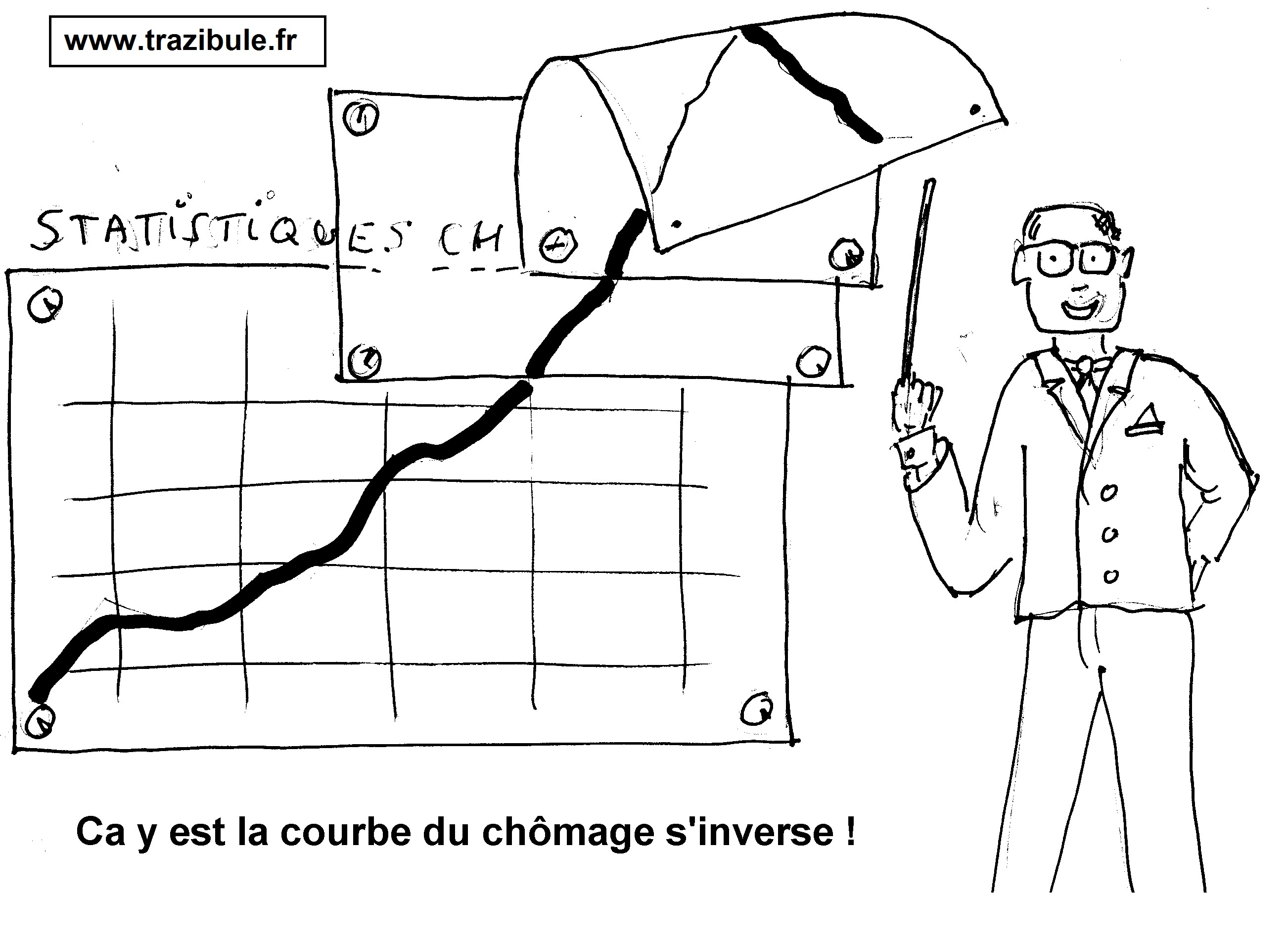 images/courbe_du_chomage.jpg